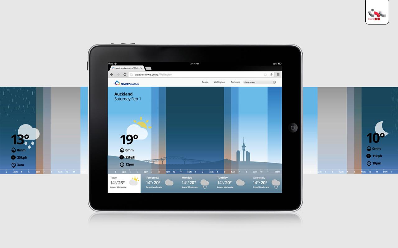کن کاتو - طراحی قالب وب سایت NIWA Weather